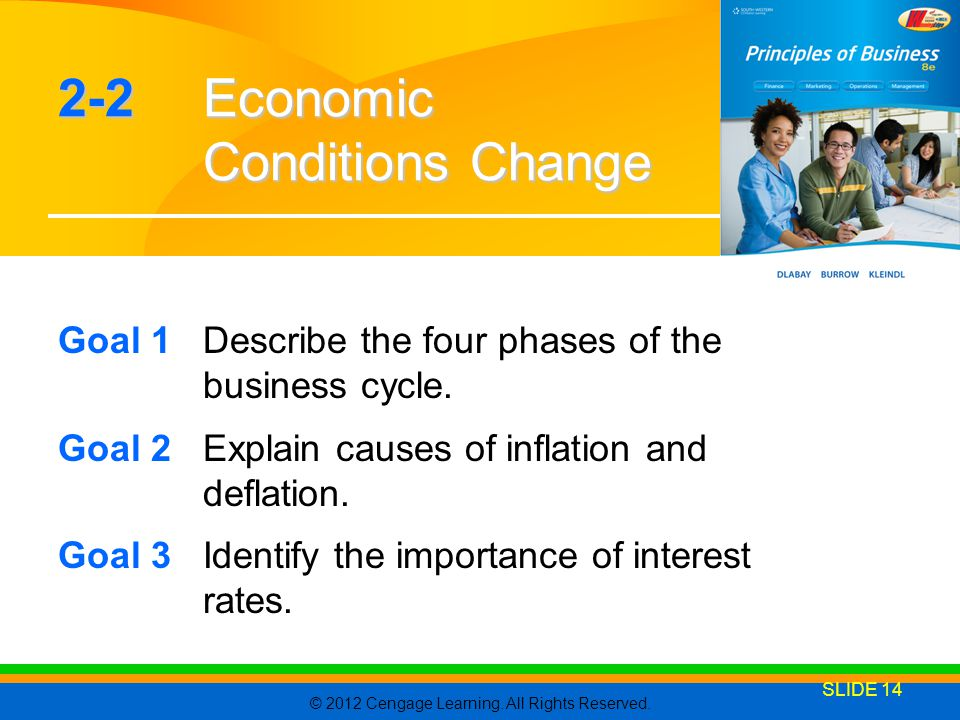© 2012 Cengage Learning. All Rights Reserved. SLIDE 14 2-2Economic Conditions Change Goal 1Describe the four phases of the business cycle. Goal 2Expla