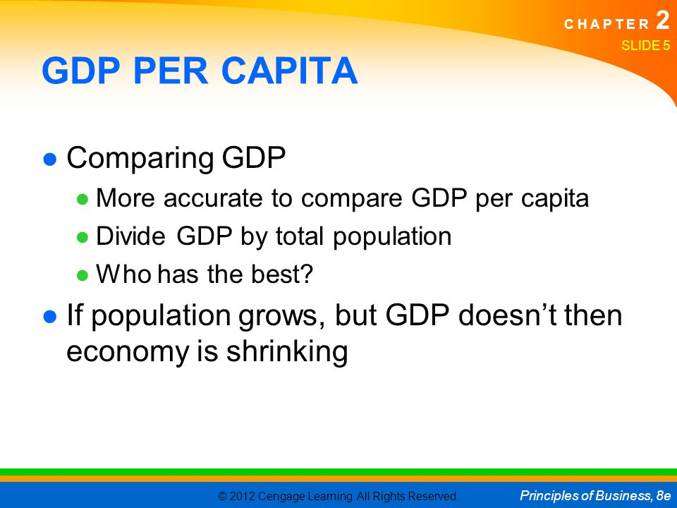© 2012 Cengage Learning. All Rights Reserved. Principles of Business, 8e C H A P T E R 2 GDP PER CAPITA ●Comparing GDP ●More accurate to compare GDP p