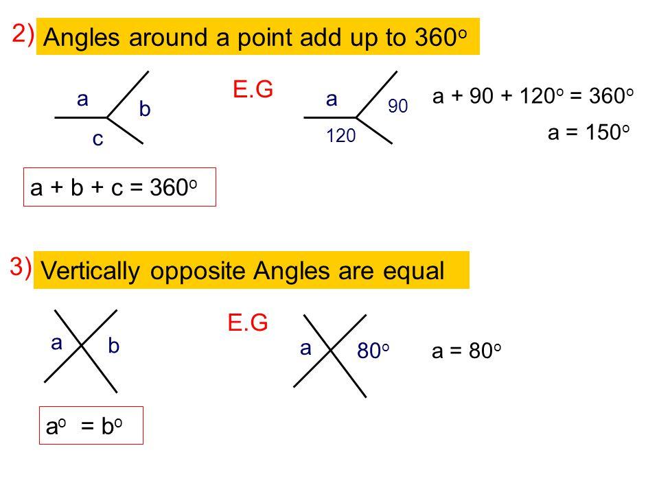 2) Angles around a point add up to 360 o a b a + b + c = 360 o E.G a + 90 + 120 o = 360 o a = 150 o c a 90 120 3) Vertically opposite Angles are equal
