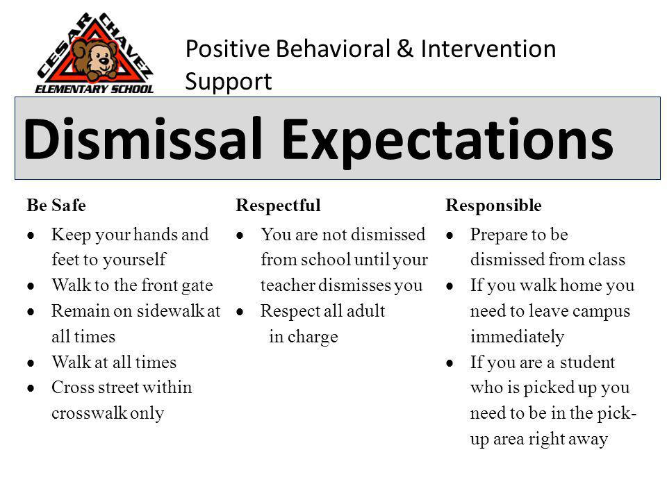 Positive Behavioral & Intervention Support Be SafeRespectfulResponsible  Keep your hands and feet to yourself  Walk to the front gate  Remain on sidewalk at all times  Walk at all times  Cross street within crosswalk only  You are not dismissed from school until your teacher dismisses you  Respect all adult in charge  Prepare to be dismissed from class  If you walk home you need to leave campus immediately  If you are a student who is picked up you need to be in the pick- up area right away Dismissal Expectations