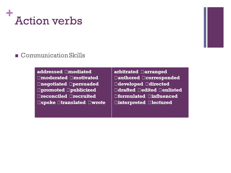+ Action verbs Communication Skills addressed mediated moderated motivated negotiated persuaded promoted publicized reconciled recruited spoke transla