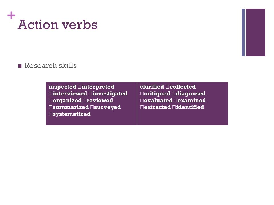 + Action verbs Research skills inspected interpreted interviewed investigated organized reviewed summarized surveyed systematized clarified collected