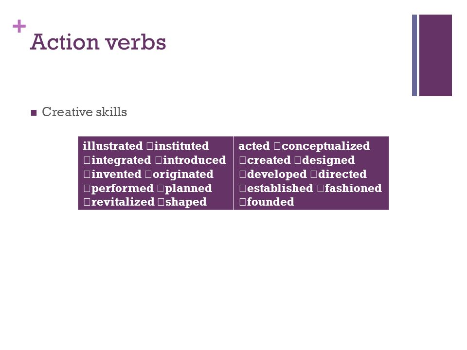 + Action verbs Creative skills illustrated instituted integrated introduced invented originated performed planned revitalized shaped acted conceptuali