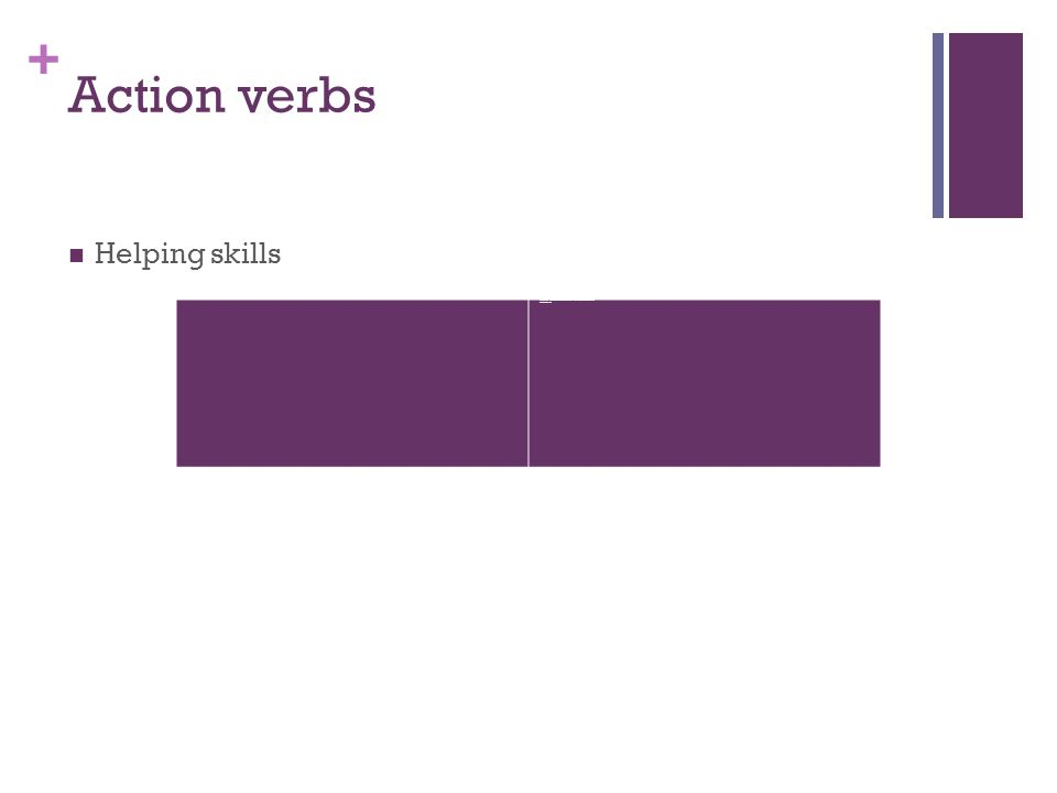 + Action verbs Helping skills assessed assisted clarified coached counseled demonstrated represented