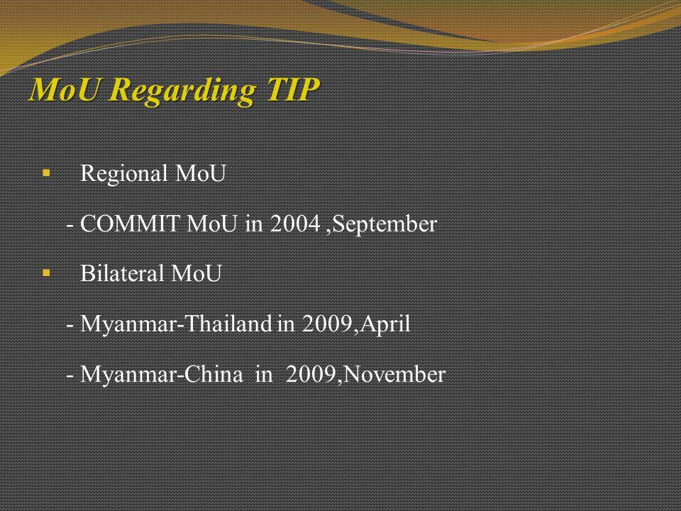 MoU Regarding TIP  Regional MoU - COMMIT MoU in 2004,September  Bilateral MoU - Myanmar-Thailand in 2009,April - Myanmar-China in 2009,November