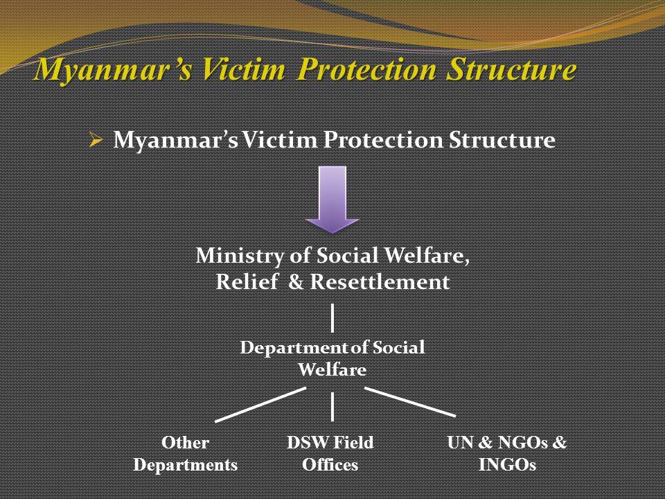 Myanmar's Victim Protection Structure  Myanmar's Victim Protection Structure Ministry of Social Welfare, Relief & Resettlement Department of Social Welfare Other Departments DSW Field Offices UN & NGOs & INGOs