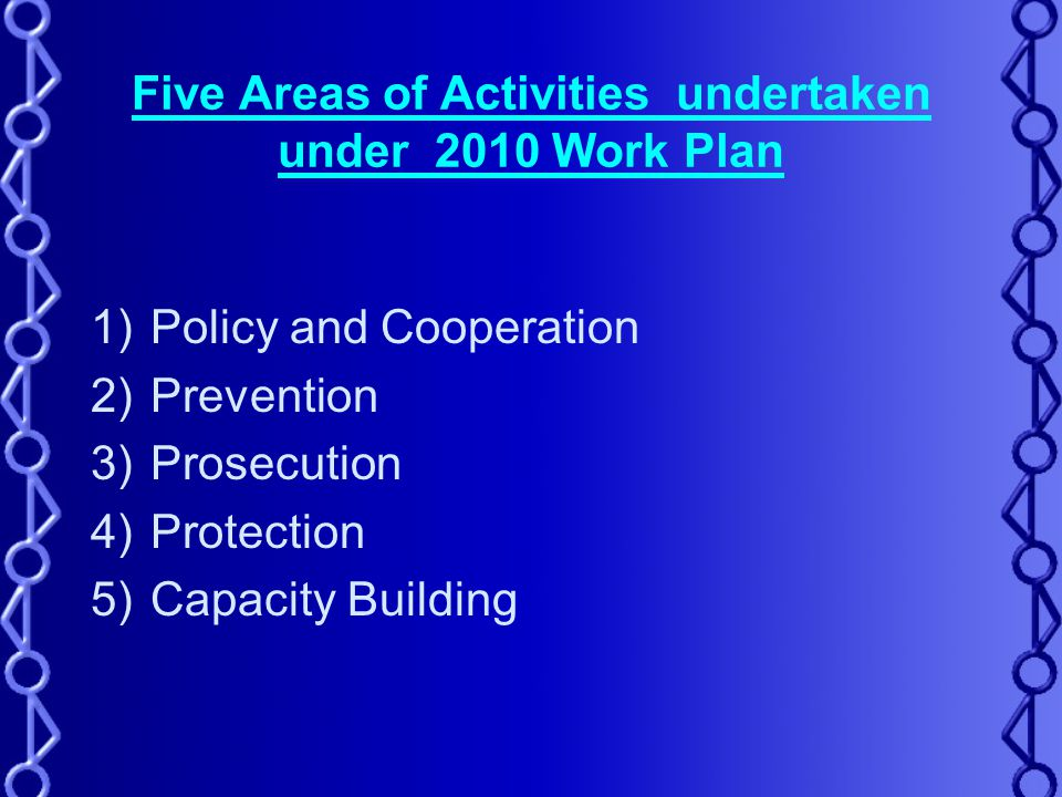 Five Areas of Activities undertaken under 2010 Work Plan 1)Policy and Cooperation 2)Prevention 3)Prosecution 4)Protection 5)Capacity Building