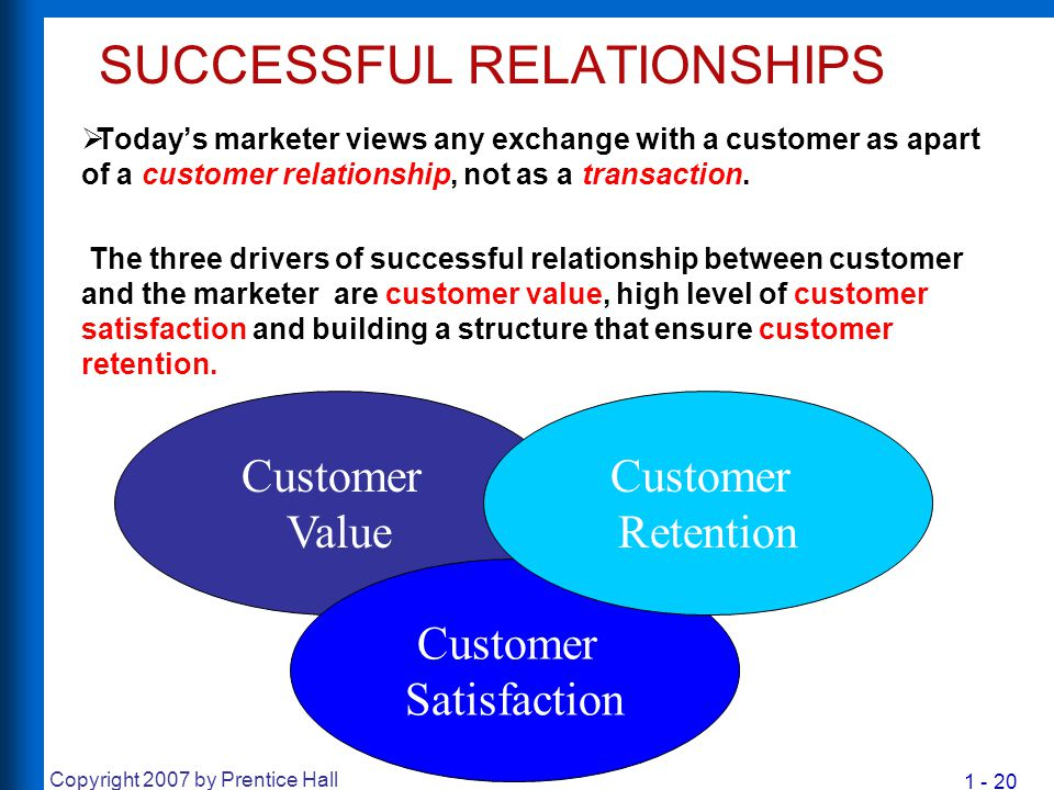 1 - 20 SUCCESSFUL RELATIONSHIPS  Today's marketer views any exchange with a customer as apart of a customer relationship, not as a transaction. The t