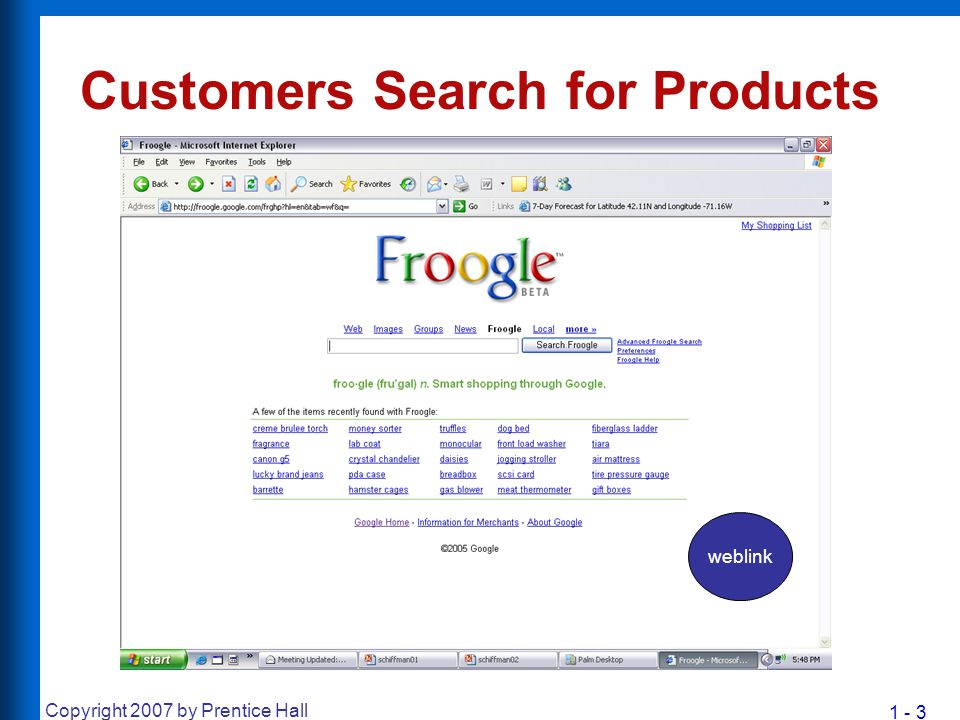 1 - 3 Copyright 2007 by Prentice Hall Customers Search for Products weblink