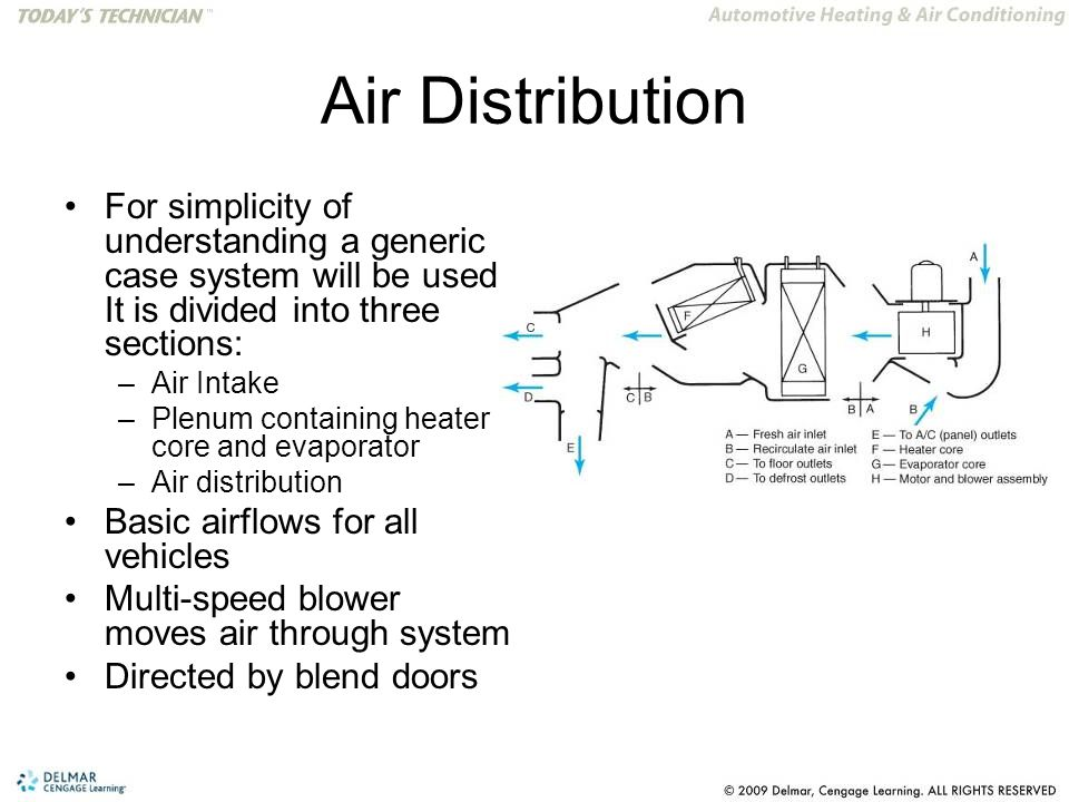 Air Distribution For simplicity of understanding a generic case system will be used. It is divided into three sections: –Air Intake –Plenum containing