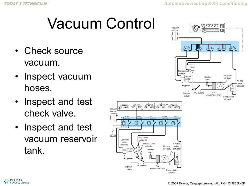 Vacuum Control Check source vacuum. Inspect vacuum hoses.