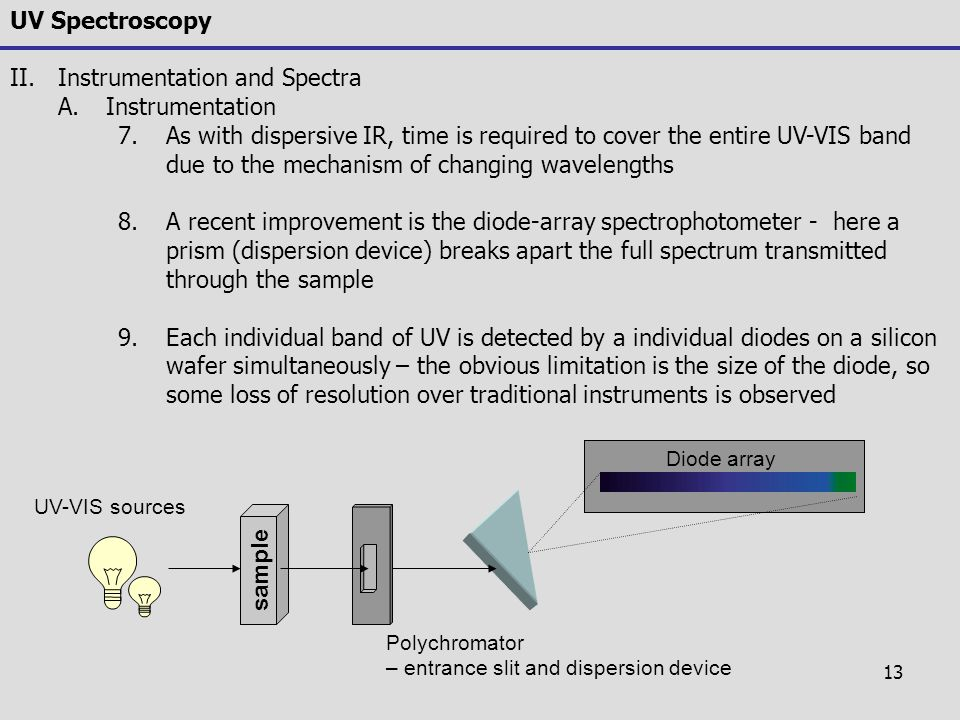 13 UV Spectroscopy II.Instrumentation and Spectra A.Instrumentation 7.As with dispersive IR, time is required to cover the entire UV-VIS band due to t