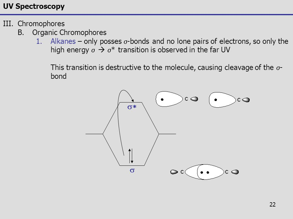 22 UV Spectroscopy III.Chromophores B.Organic Chromophores 1.Alkanes – only posses  -bonds and no lone pairs of electrons, so only the high energy 
