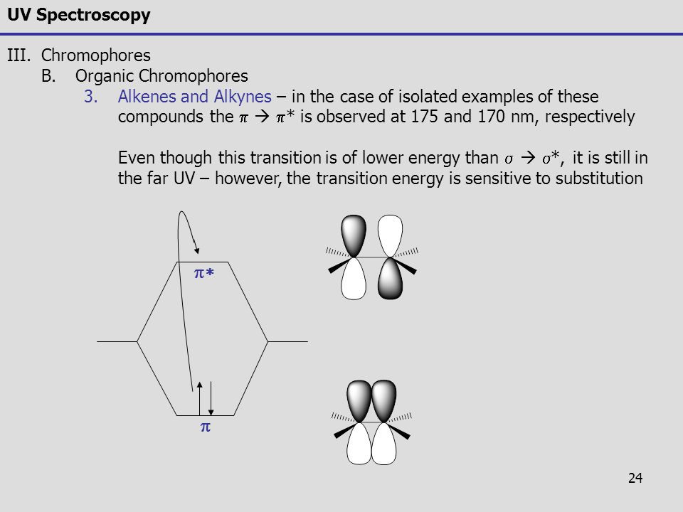 24 UV Spectroscopy III.Chromophores B.Organic Chromophores 3.Alkenes and Alkynes – in the case of isolated examples of these compounds the    * is