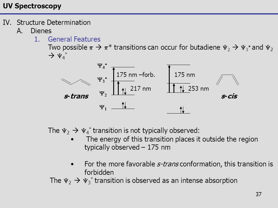 37 UV Spectroscopy IV.Structure Determination A.Dienes 1.General Features Two possible    * transitions can occur for butadiene        and