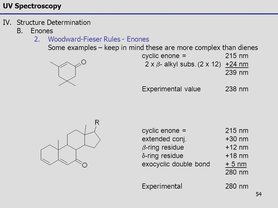 54 UV Spectroscopy IV.Structure Determination B.Enones 2.Woodward-Fieser Rules - Enones Some examples – keep in mind these are more complex than diene