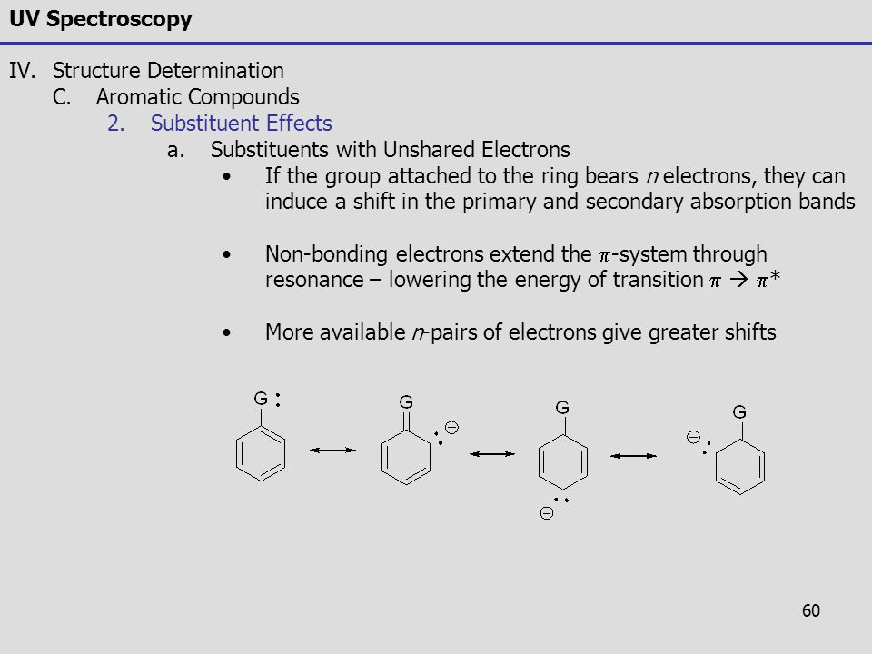 60 UV Spectroscopy IV.Structure Determination C.Aromatic Compounds 2.Substituent Effects a.Substituents with Unshared Electrons If the group attached
