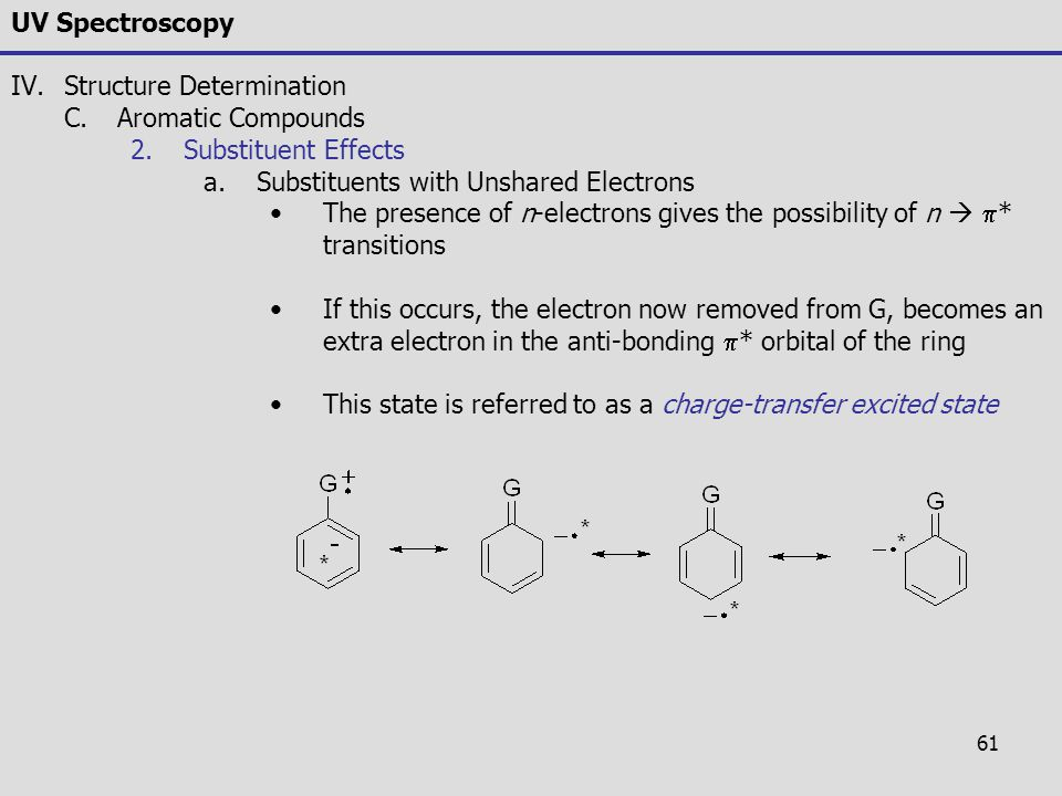 61 UV Spectroscopy IV.Structure Determination C.Aromatic Compounds 2.Substituent Effects a.Substituents with Unshared Electrons The presence of n-elec