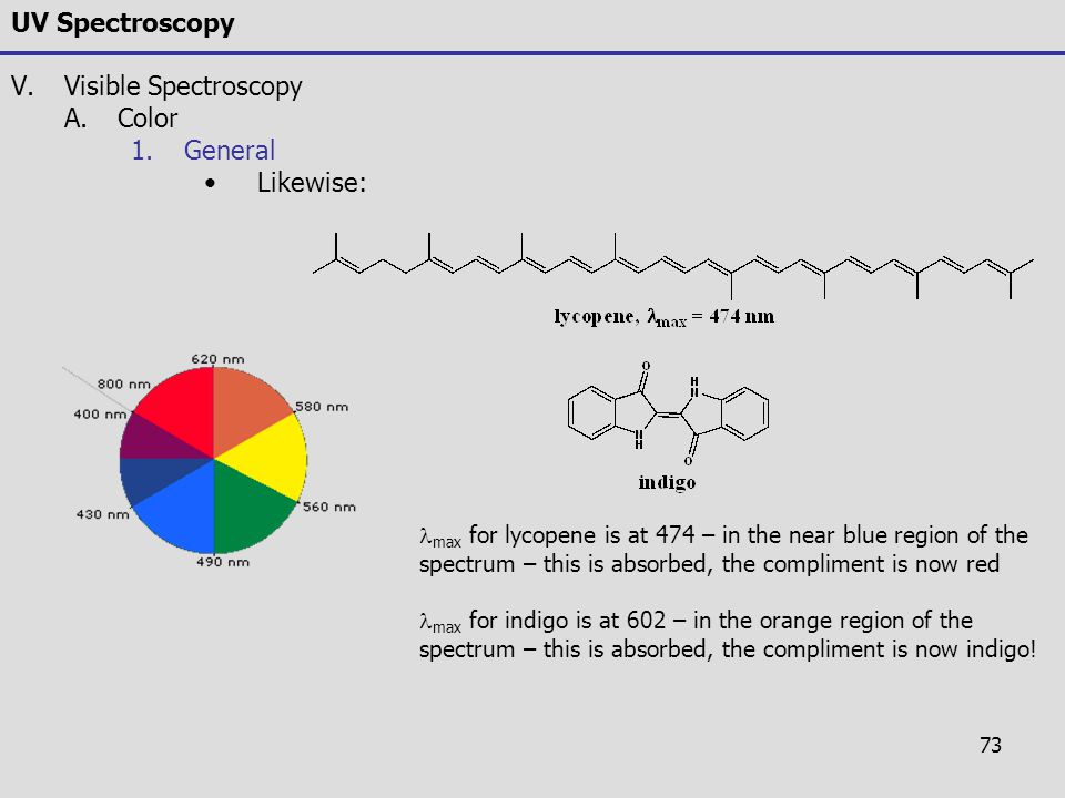 73 UV Spectroscopy V.Visible Spectroscopy A.Color 1.General Likewise: max for lycopene is at 474 – in the near blue region of the spectrum – this is a