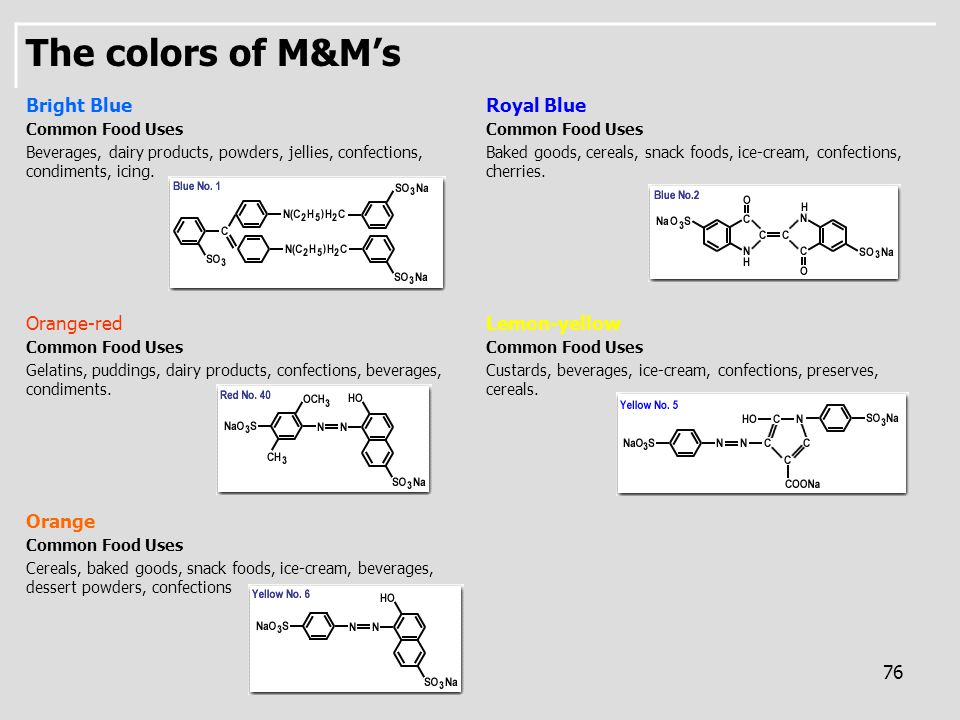 76 The colors of M&M's Bright Blue Common Food Uses Beverages, dairy products, powders, jellies, confections, condiments, icing. Royal Blue Common Foo