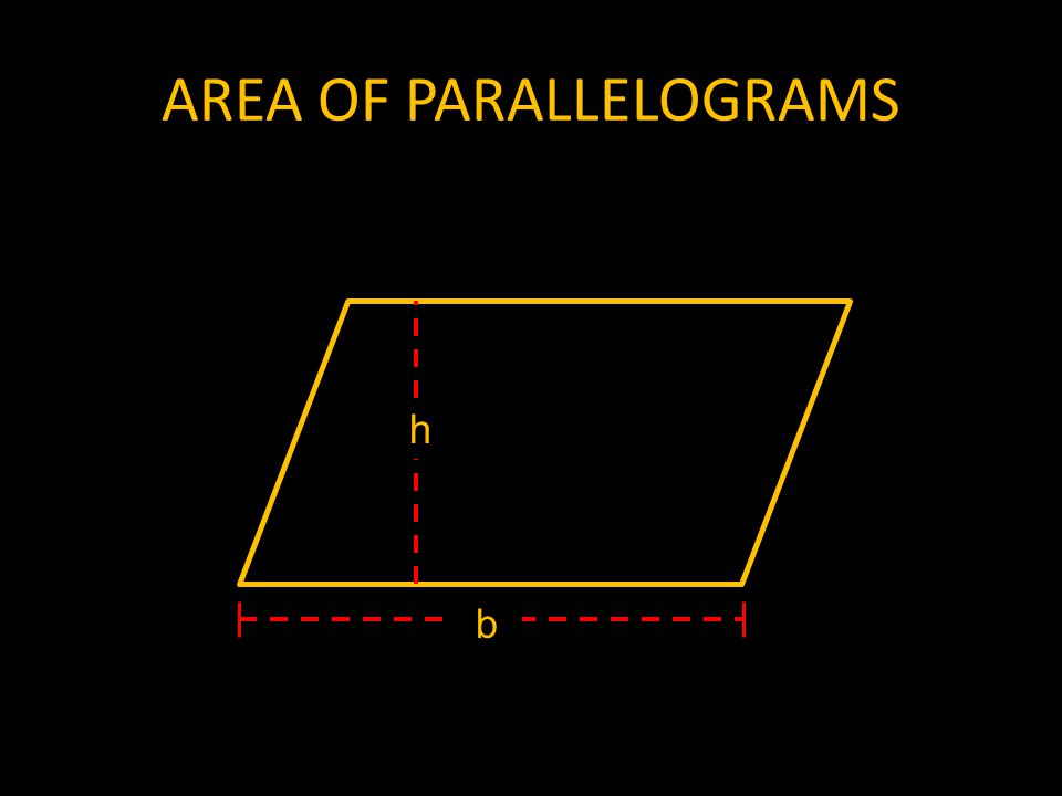 AREA OF PARALLELOGRAMS h b