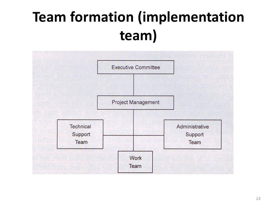 Team formation (implementation team) 24
