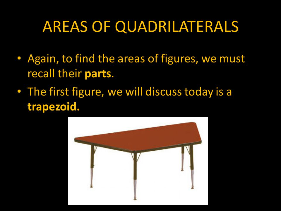 AREAS OF QUADRILATERALS We have already discussed how to find the area of certain parallelograms. Today, we are going to extend that knowledge and lea