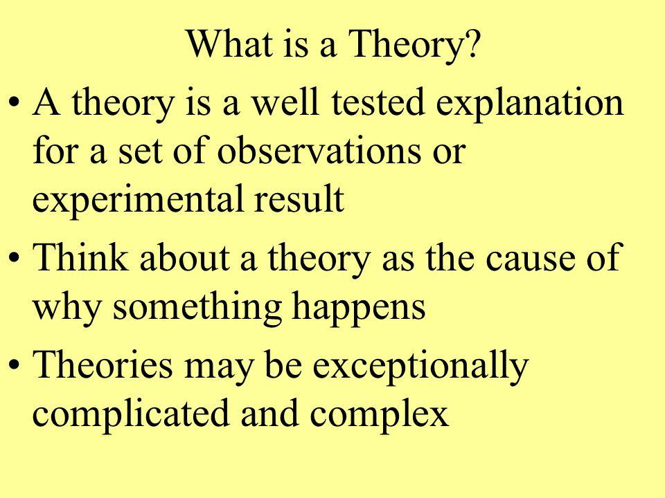 Theory vs. Law