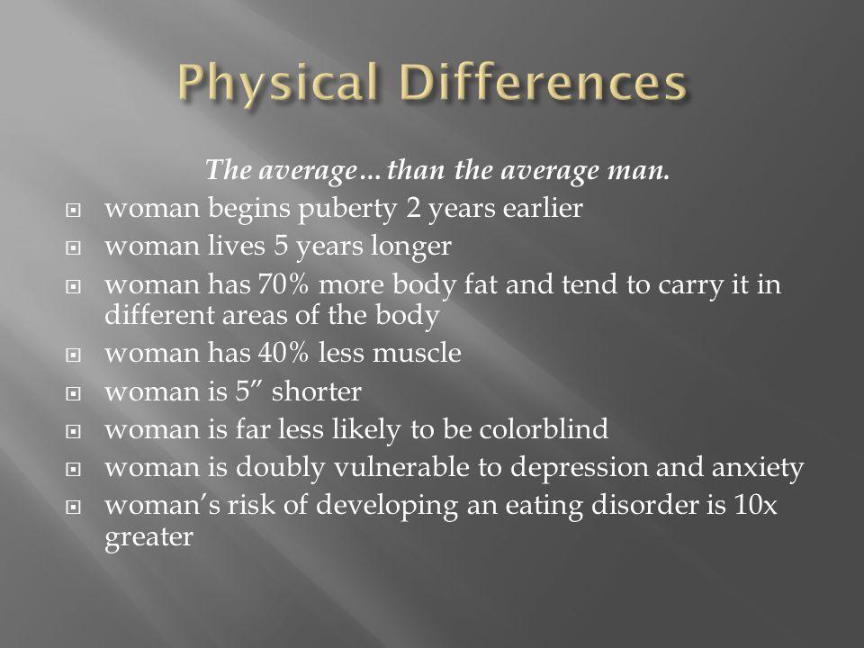 The average…than the average man.