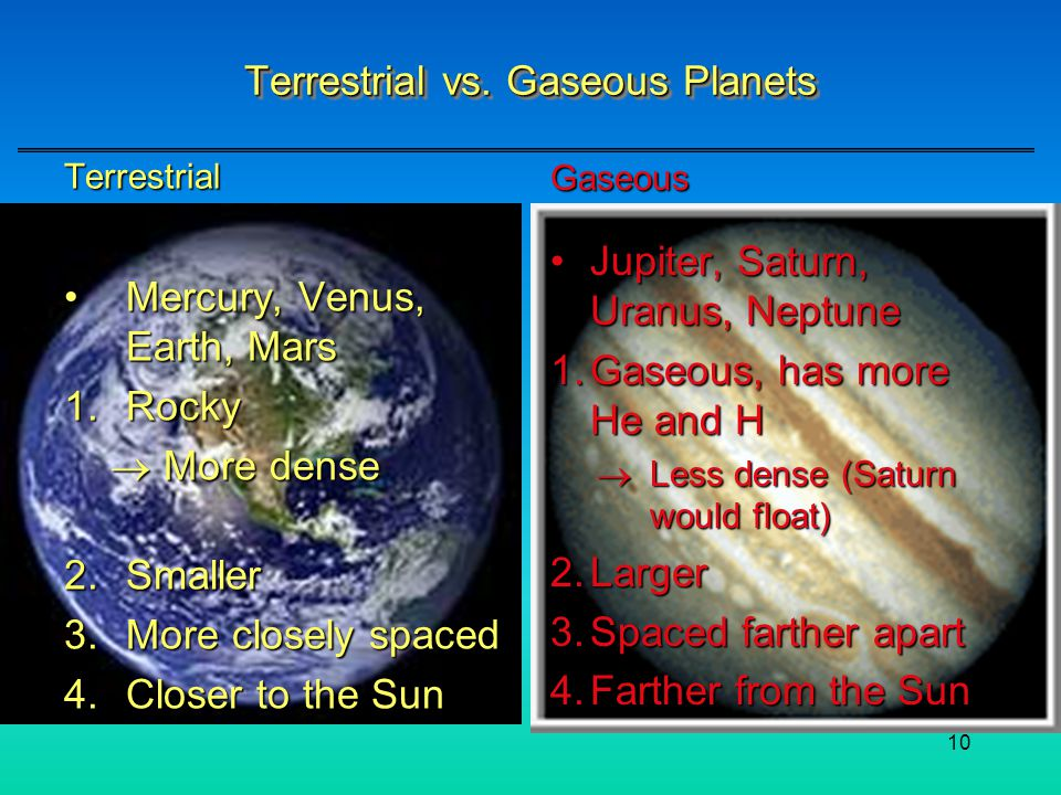 10 Terrestrial vs. Gaseous Planets Terrestrial Mercury, Venus, Earth, MarsMercury, Venus, Earth, Mars 1.Rocky  More dense 2.Smaller 3.More closely sp