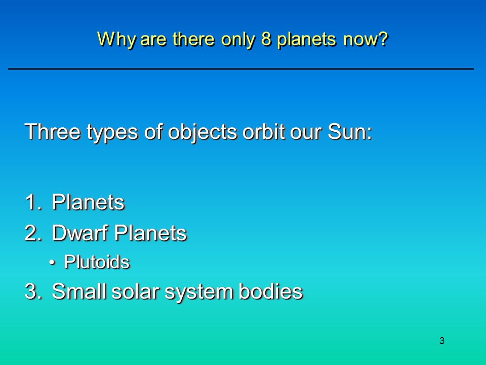 3 Three types of objects orbit our Sun: 1.Planets 2.Dwarf Planets Plutoids Plutoids 3.Small solar system bodies Three types of objects orbit our Sun: