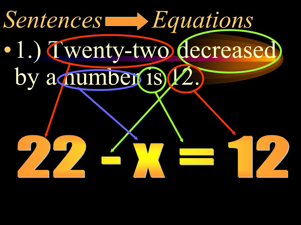 Sentences Equations 1.) Twenty-two decreased by a number is 12.