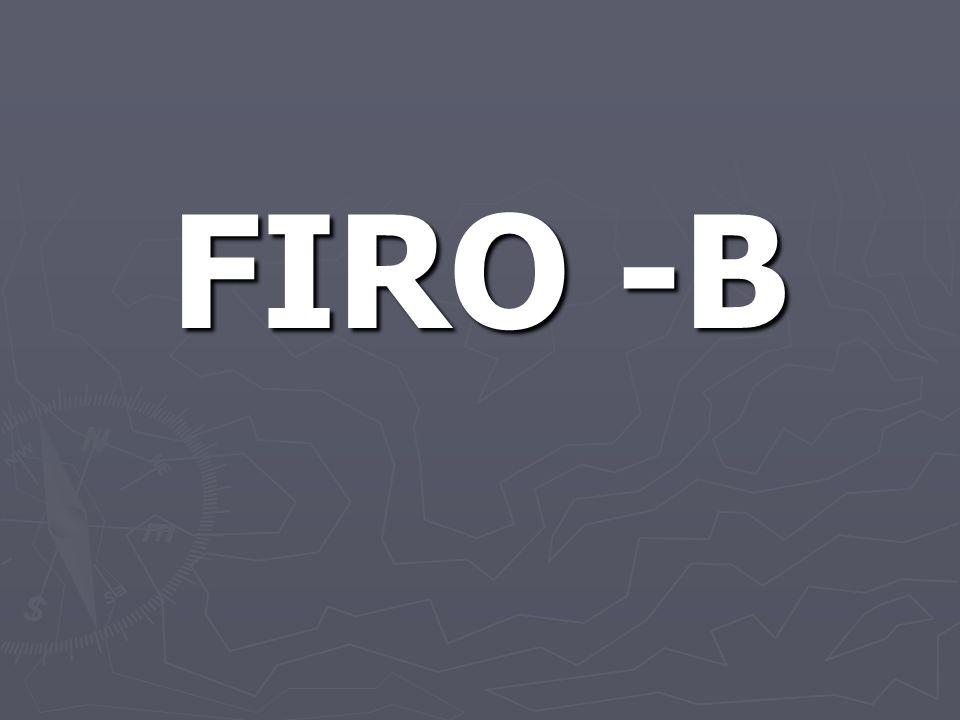 FIRO -B