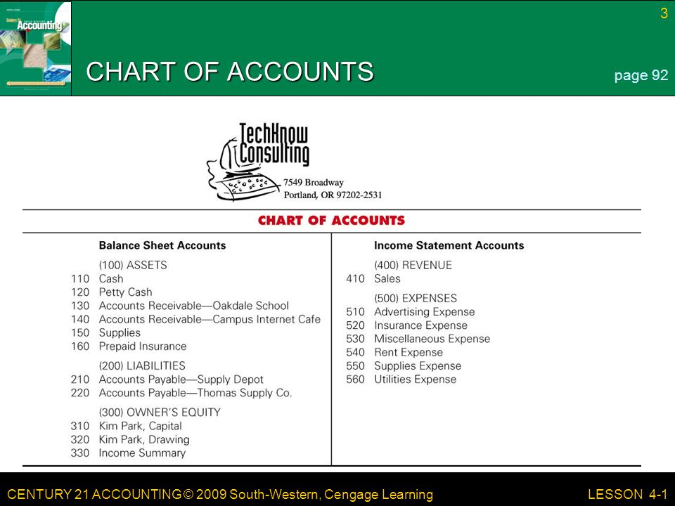 CENTURY 21 ACCOUNTING © 2009 South-Western, Cengage Learning 3 LESSON 4-1 CHART OF ACCOUNTS page 92