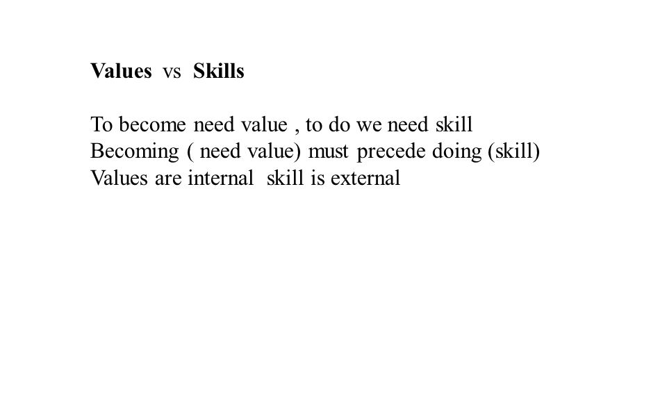 Values vs Skills To become need value, to do we need skill Becoming ( need value) must precede doing (skill) Values are internal skill is external