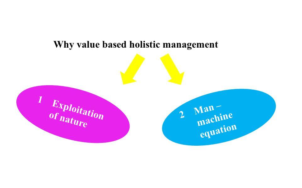 Why value based holistic management 1Exploitation of nature 2Man – machine equation