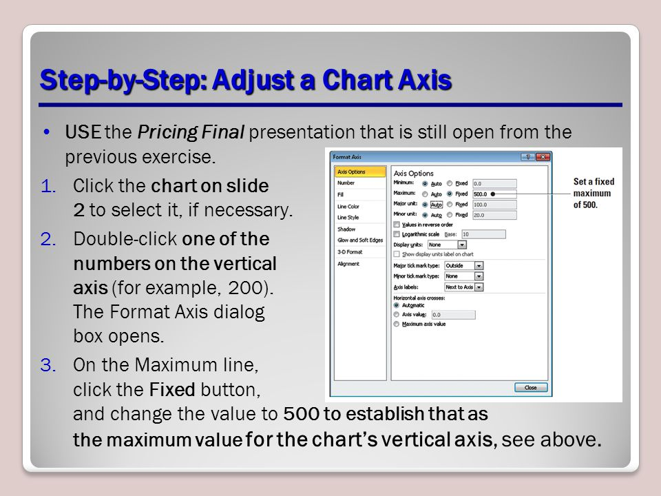 Step-by-Step: Adjust a Chart Axis USE the Pricing Final presentation that is still open from the previous exercise.