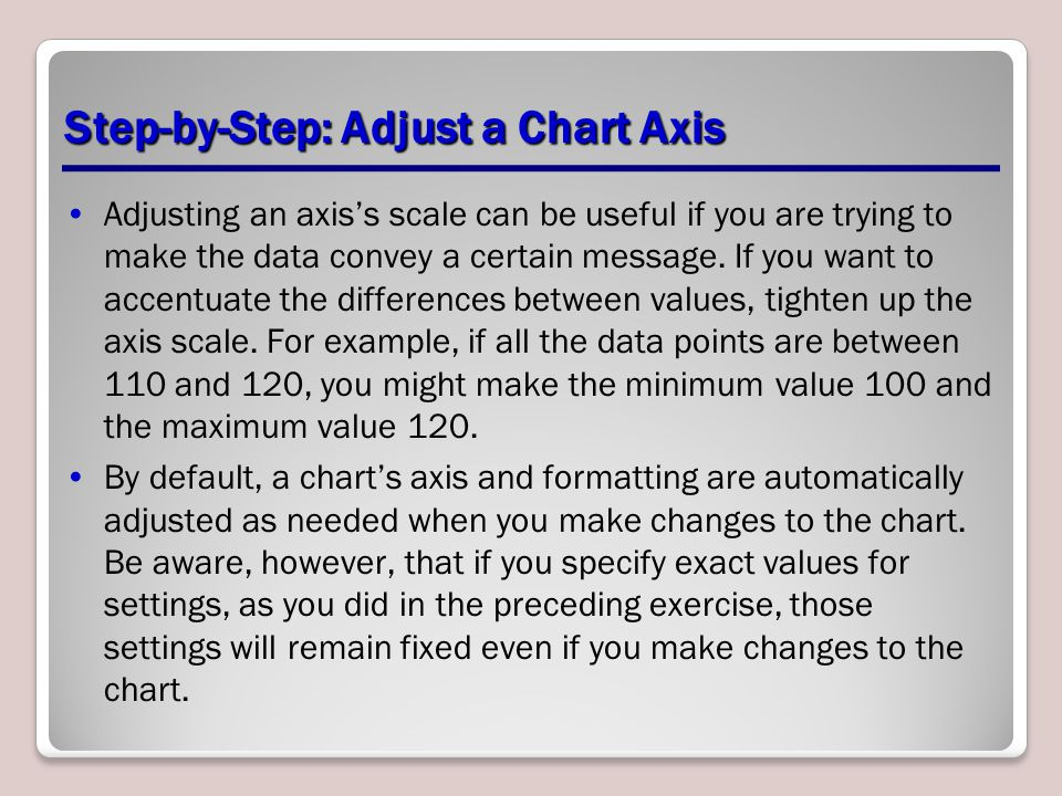 Step-by-Step: Adjust a Chart Axis Adjusting an axis's scale can be useful if you are trying to make the data convey a certain message.