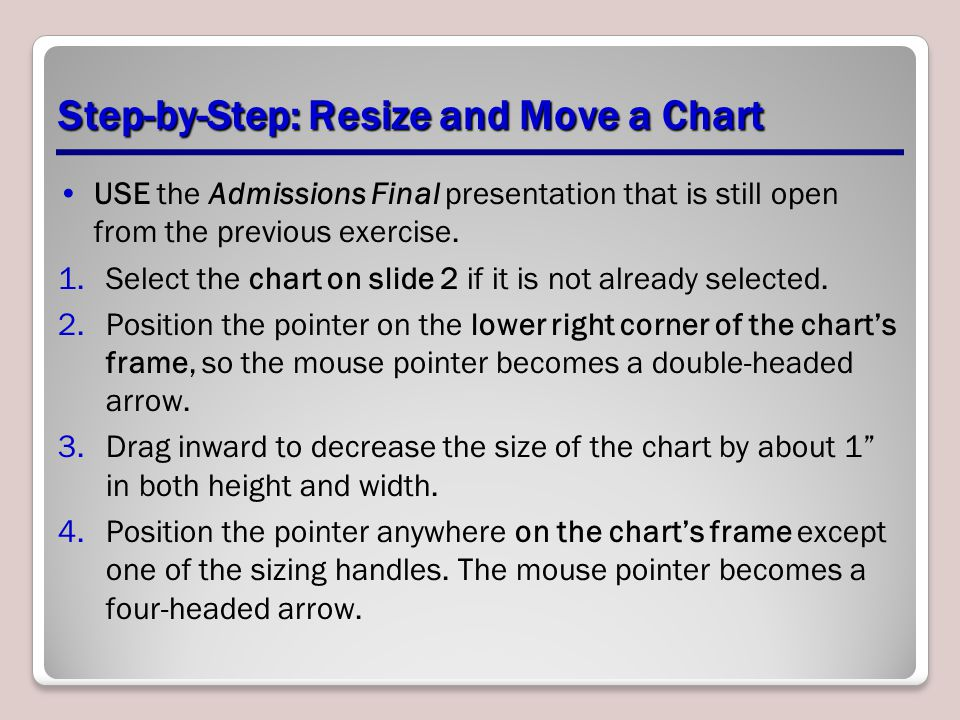 Step-by-Step: Resize and Move a Chart USE the Admissions Final presentation that is still open from the previous exercise.