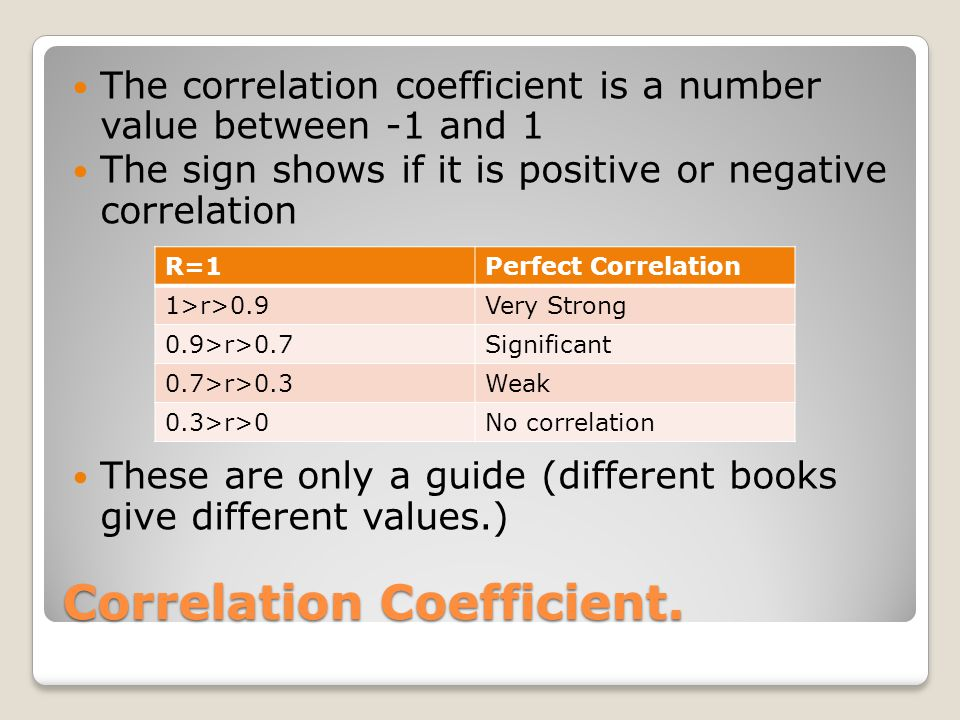 Correlation Coefficient. The correlation coefficient is a number value between -1 and 1 The sign shows if it is positive or negative correlation These