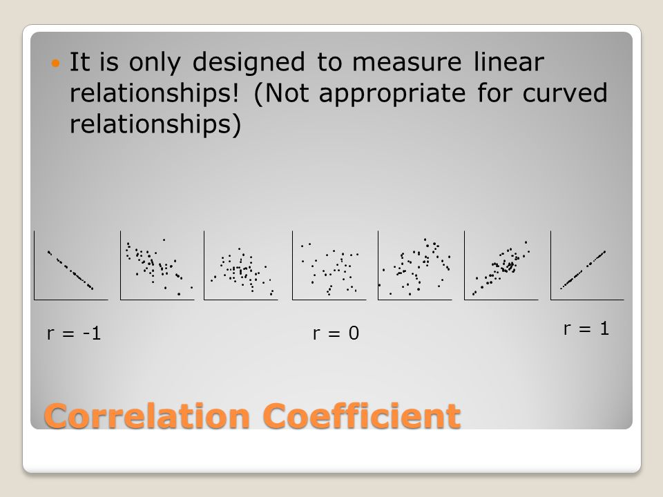Correlation Coefficient r = -1r = 0 r = 1 It is only designed to measure linear relationships.