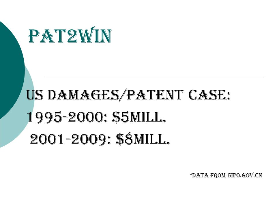 Pat2Win Us Damages/patent case: : $5mill : $8mill. *Data from sipo.gov.cn