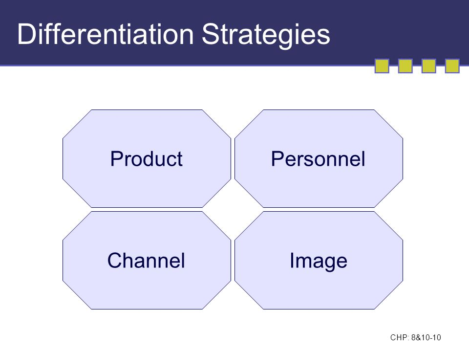 CHP: 8&10-10 Differentiation Strategies Product ChannelImage Personnel