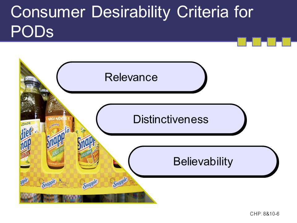 CHP: 8&10-6 Consumer Desirability Criteria for PODs Relevance Distinctiveness Believability