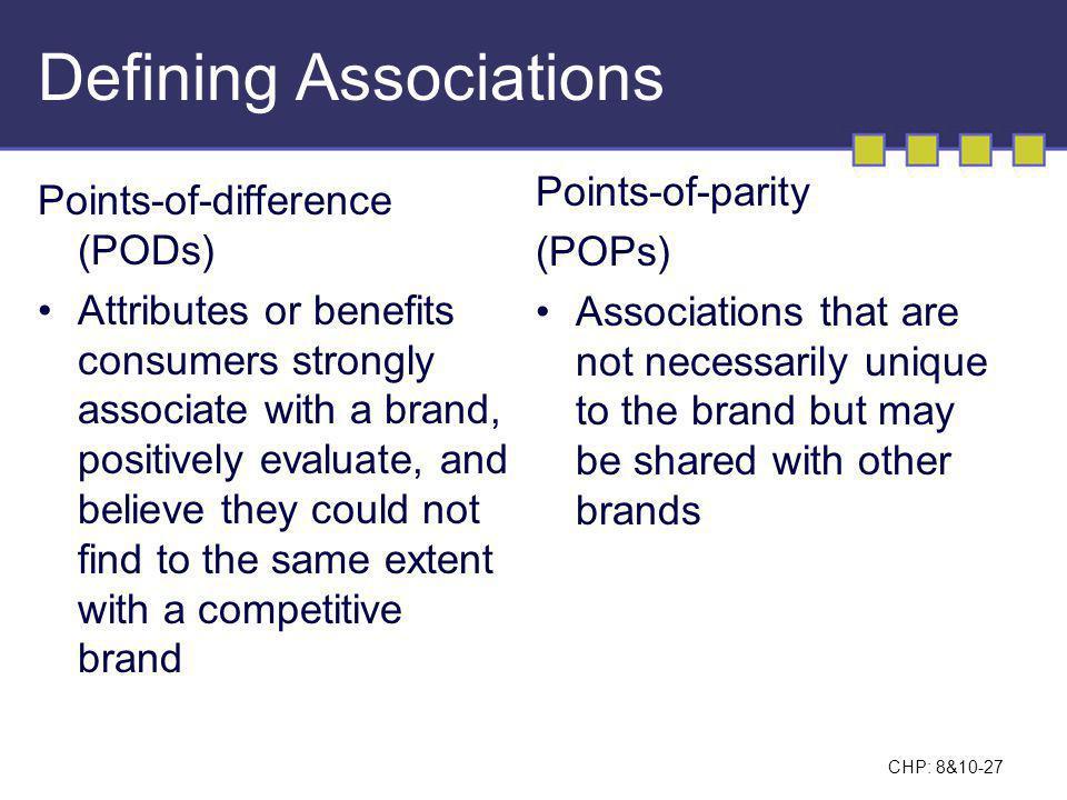 CHP: 8&10-28 Consumer Desirability Criteria for PODs Relevance Distinctiveness Believability