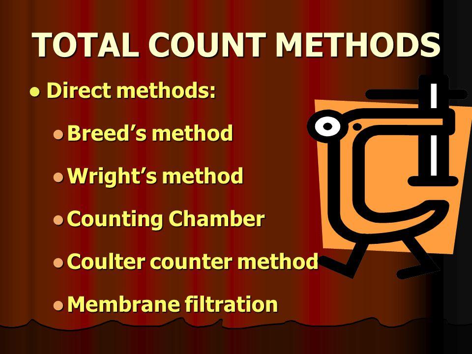 TOTAL COUNT METHODS Direct methods: Direct methods: Breed's method Breed's method Wright's method Wright's method Counting Chamber Counting Chamber Co
