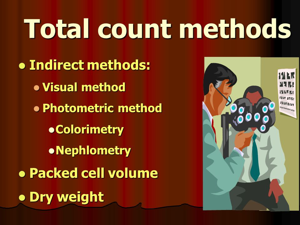 Total count methods Indirect methods: Indirect methods: Visual method Visual method Photometric method Photometric method Colorimetry Colorimetry Neph
