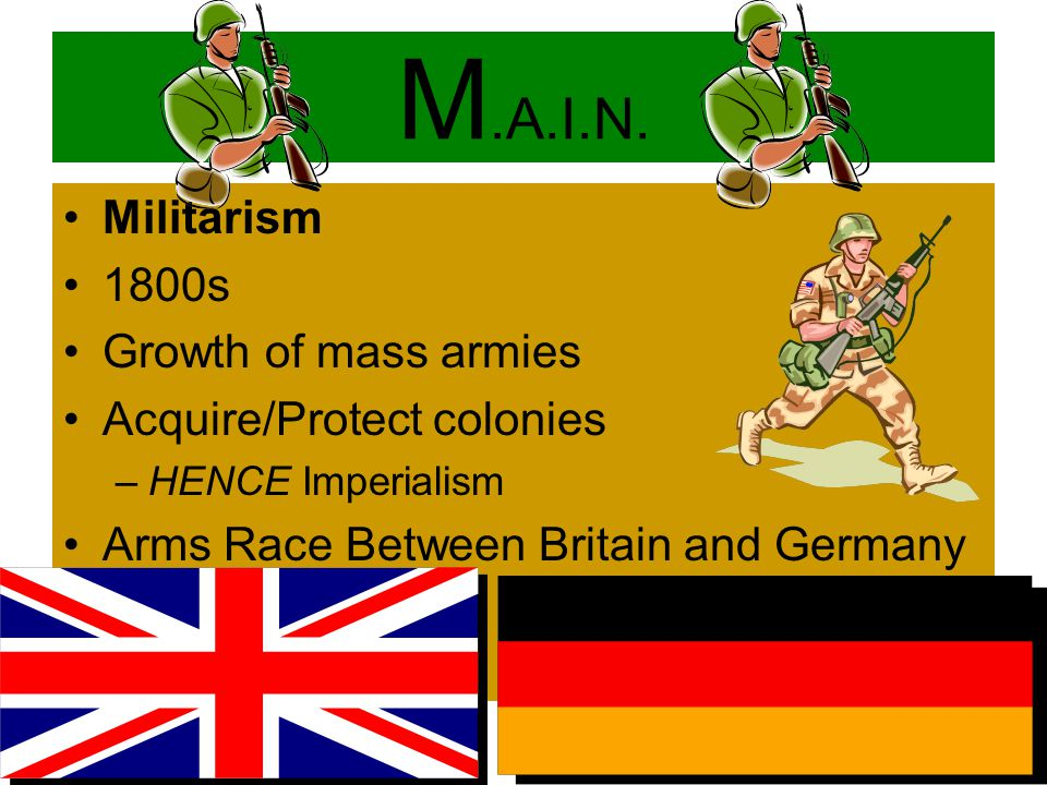 What Were the M.A.I.N. Causes of WWI