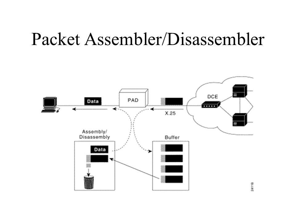 Packet Assembler/Disassembler