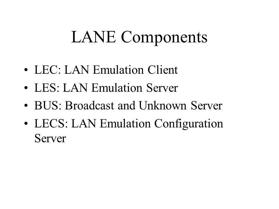 LANE Components LEC: LAN Emulation Client LES: LAN Emulation Server BUS: Broadcast and Unknown Server LECS: LAN Emulation Configuration Server